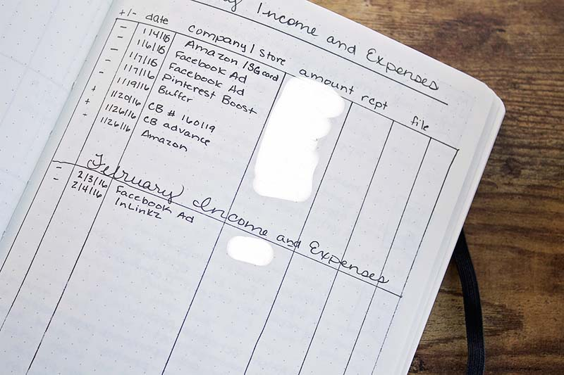 Bullet journal blog planner expenses and income layout