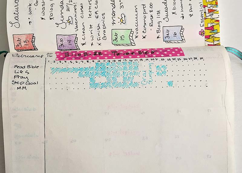 Bullet Journal Washi